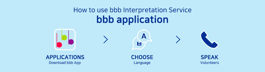 How to use bbb Interpretation Service bbb application App Download bbb Applications 검색 Choose 언어 선택 Speak 봉사자 연결